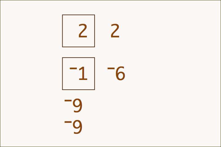 22–16–9–9=–12