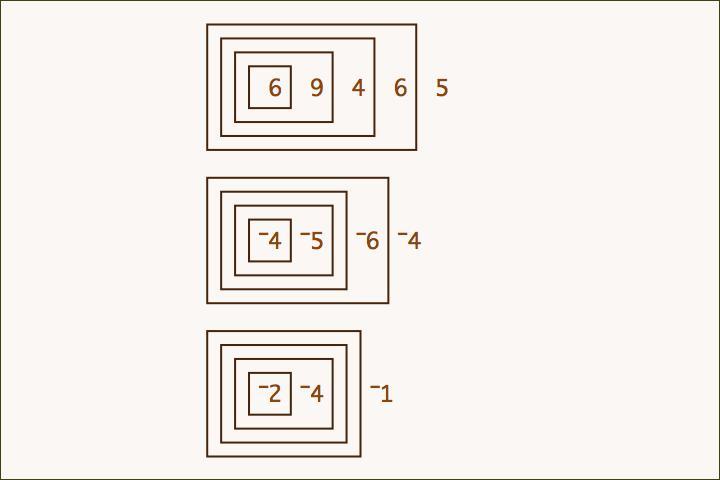 69465–45064–24001=400