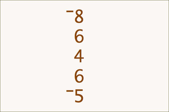 –8+6+4+6–5=3