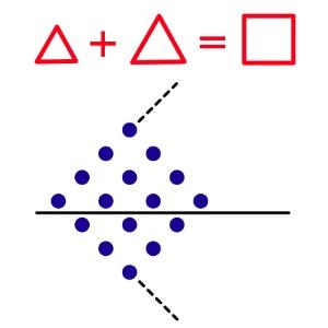 Iconic Algebra