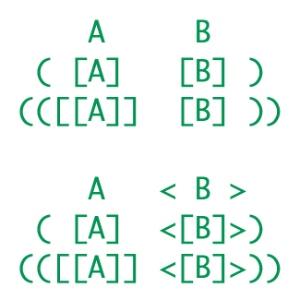 James Algebra