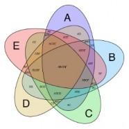 Diagrammatic Logic