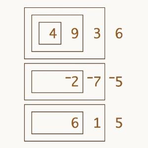 Decimal Digit Calculator