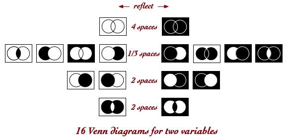 Boolean Cubes Iconic Math