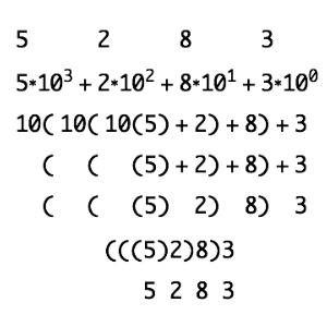 Depth-value Notation