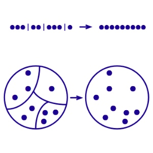 Unit-ensembles
